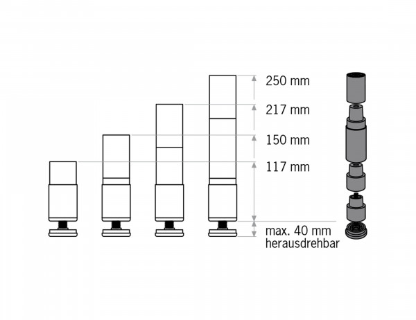 Lattoflex Verstellfüße